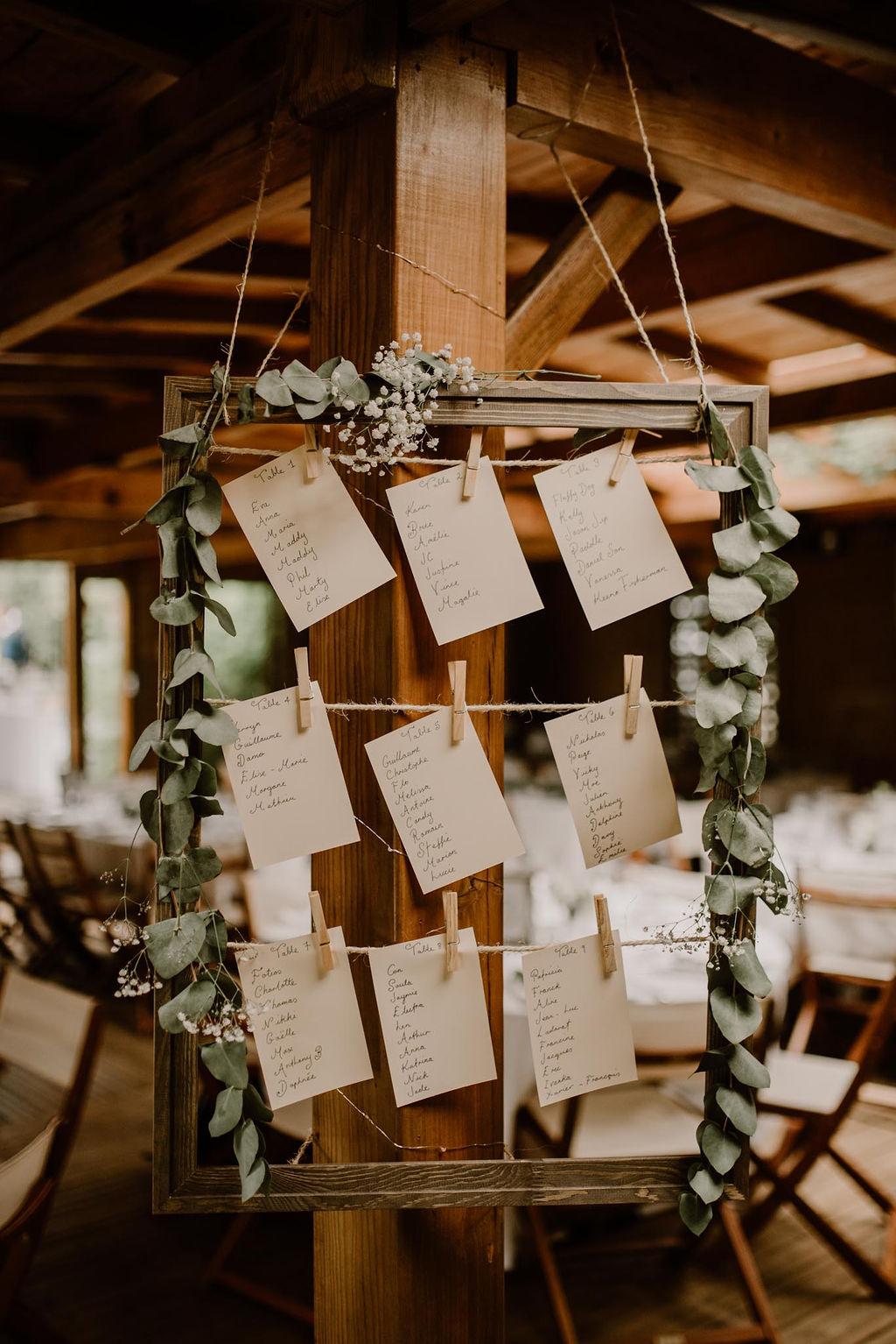 plan de tables mariage vegetal