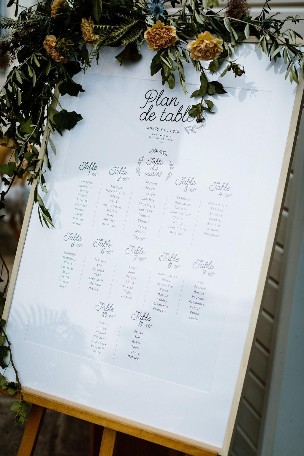 plan de tables papeterie mariage nantes